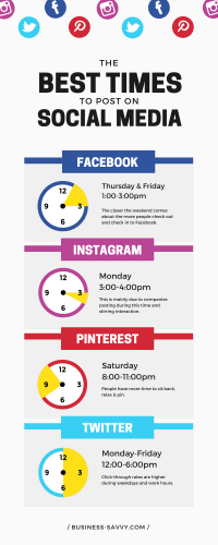 Infographic - Social Media Post Times FundRes.png