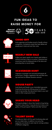 Infographic - 6 Fundraising Ideas FundRes.png